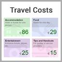 Average Travel Costs