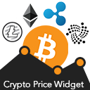 Cryptocurrency Widgets – Price Ticker & Coins List