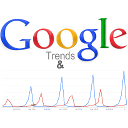 Google Trends & Charts