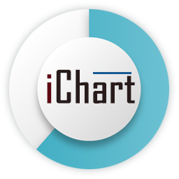 iChart – Easy Charts and Graphs