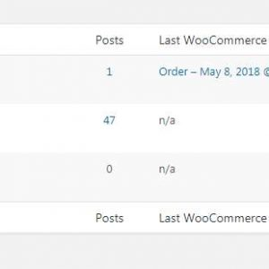 Last Users Order Column for WooCommerce
