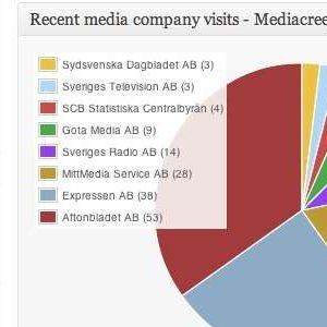 MediaCreeper