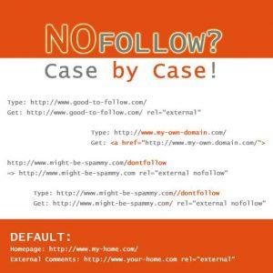 Nofollow Case by Case