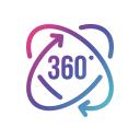 WordPress integration for 360player.io