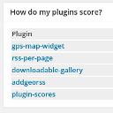 plugin scores