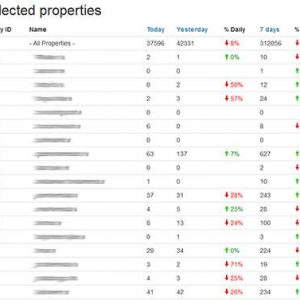 Redistats – Multisite stats