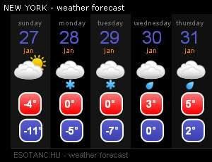 Weather Widget – Esotanc Weather