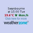 WeatherZone Embed