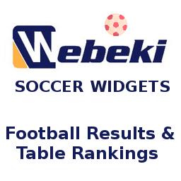 Soccer Widgets