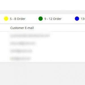 WooCommerce Loyal Customers