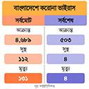 Corona Bangladesh Live